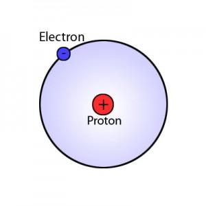 Wuwei Tao - Hyrogen Atom